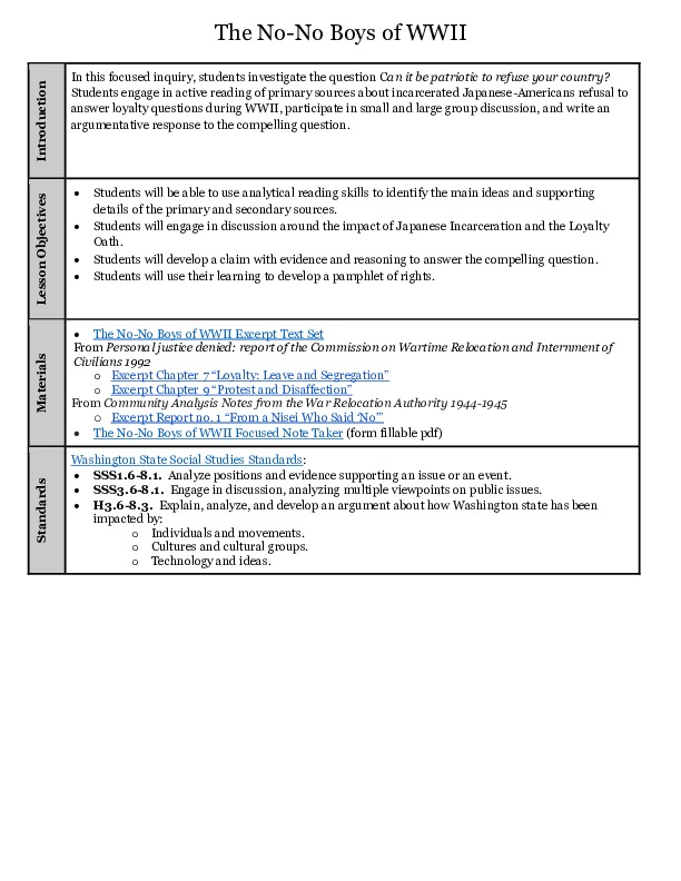 The No-No Boys of WWII Lesson Plan with Activity Sheet (form fillable pdf)