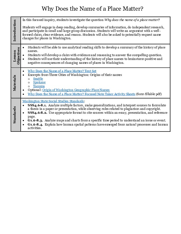 Why Does the Name of a Place Matter? Lesson Plan with Activity Sheets (form fillable pdf)