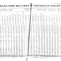Page 037 : Complete Election Returns Of Thurston County Nov. 8, 1910