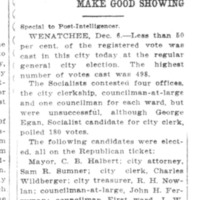 Page 044 : Wenatchee's Vote Is Light, And Socialists Make Good Showing
