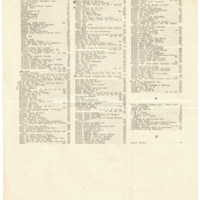 Page 71 : Index to The Woman Citizen: Volume I, Nos. 1 to 26, Inclusive (Page 4)